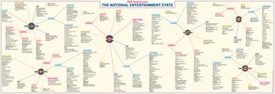 2006 Entertainment