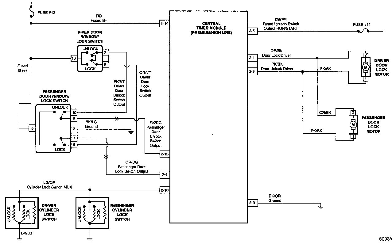 99 Gmc Van Wiring Diagram Door