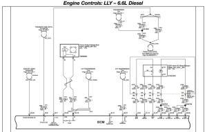 Electrical Gremlins  Diesel Bombers