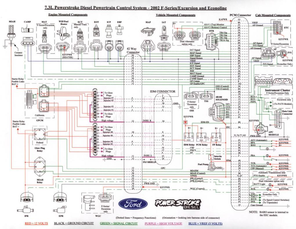 1997 ford 7 3 glow plug relay wiring data wiring diagram