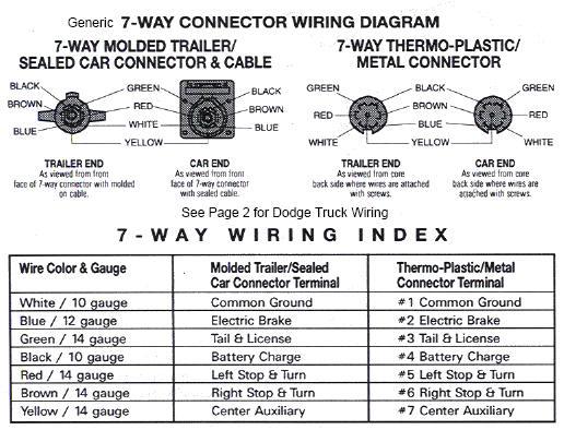 2001 dodge ram 3500 wiring diagram wiring diagram 2001 dodge 3500 wiring diagram image about