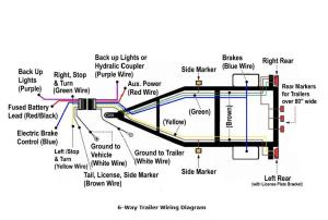 Trailer Wiring Diagram  Truck Side  Diesel Bombers