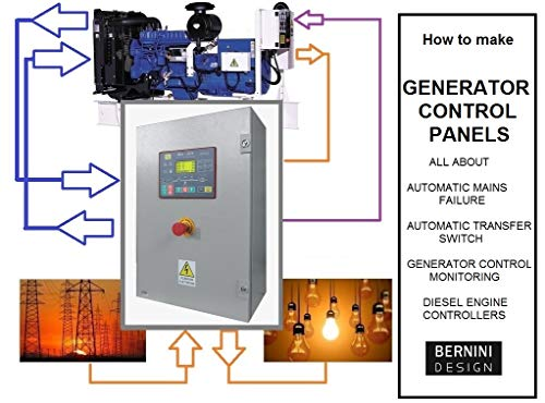 How To Make Generator Control Panels  Automatic Mains Failure Wiring Diagram