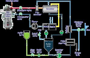 Maxxforce Engine Diagram Fuel Pump | Schematic Diagram