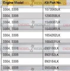 CAT 3304_3306 kit matrix