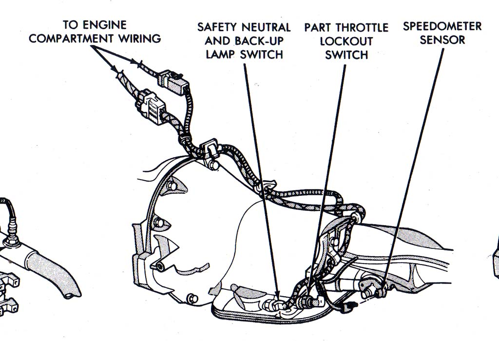 related with 4l60e neutral safety switch wiring diagram free download