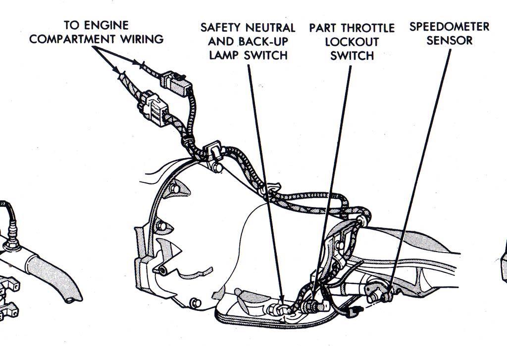 aod neutral safety switch wiring diagram aod neutral