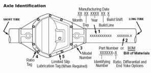 Rear axle ID, need bearing kit  Dodge Diesel  Diesel