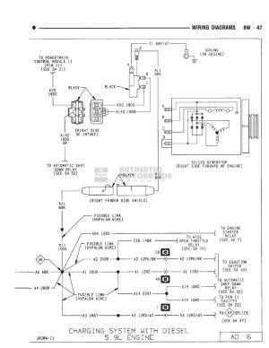 engine partment wiring diagrams  Dodge Diesel  Diesel