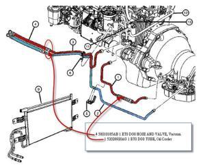 Help question regarding trans cooler line  Dodge Diesel  Diesel Truck Resource Forums
