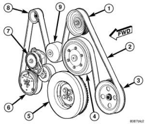 need assistance to change serpentine belt  Dodge Diesel