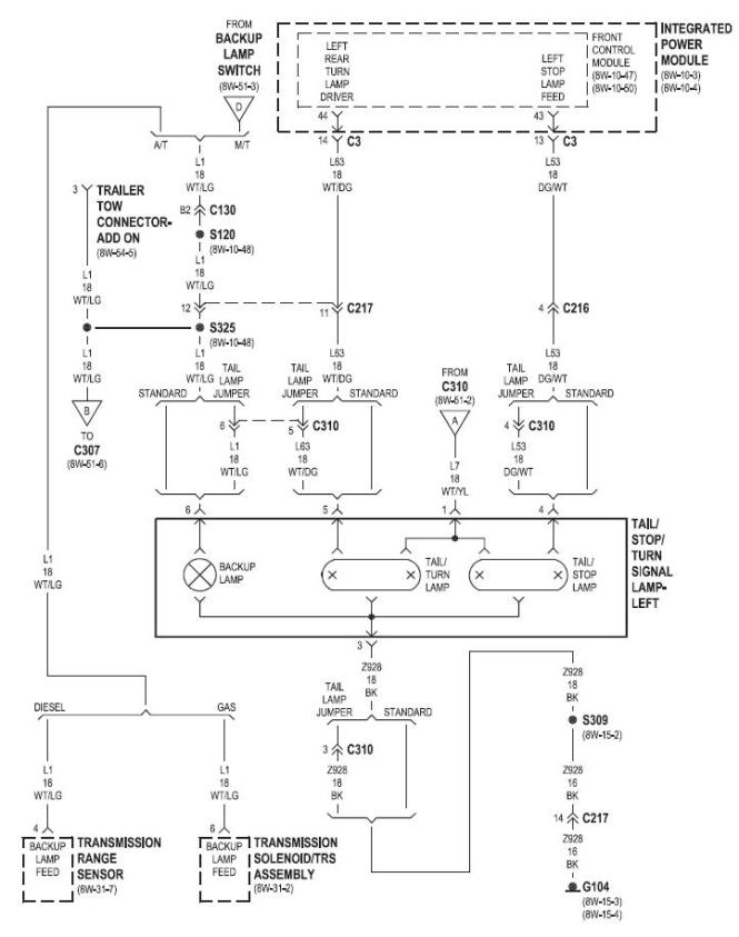 2005 dodge ram 7 pin trailer wiring diagram the wiring brake controller installation on a full size ford truck or suv dodge ram 1500 fuse diagram 7 pin trailer