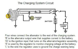 Increase charging rate from alternator to camper  Dodge