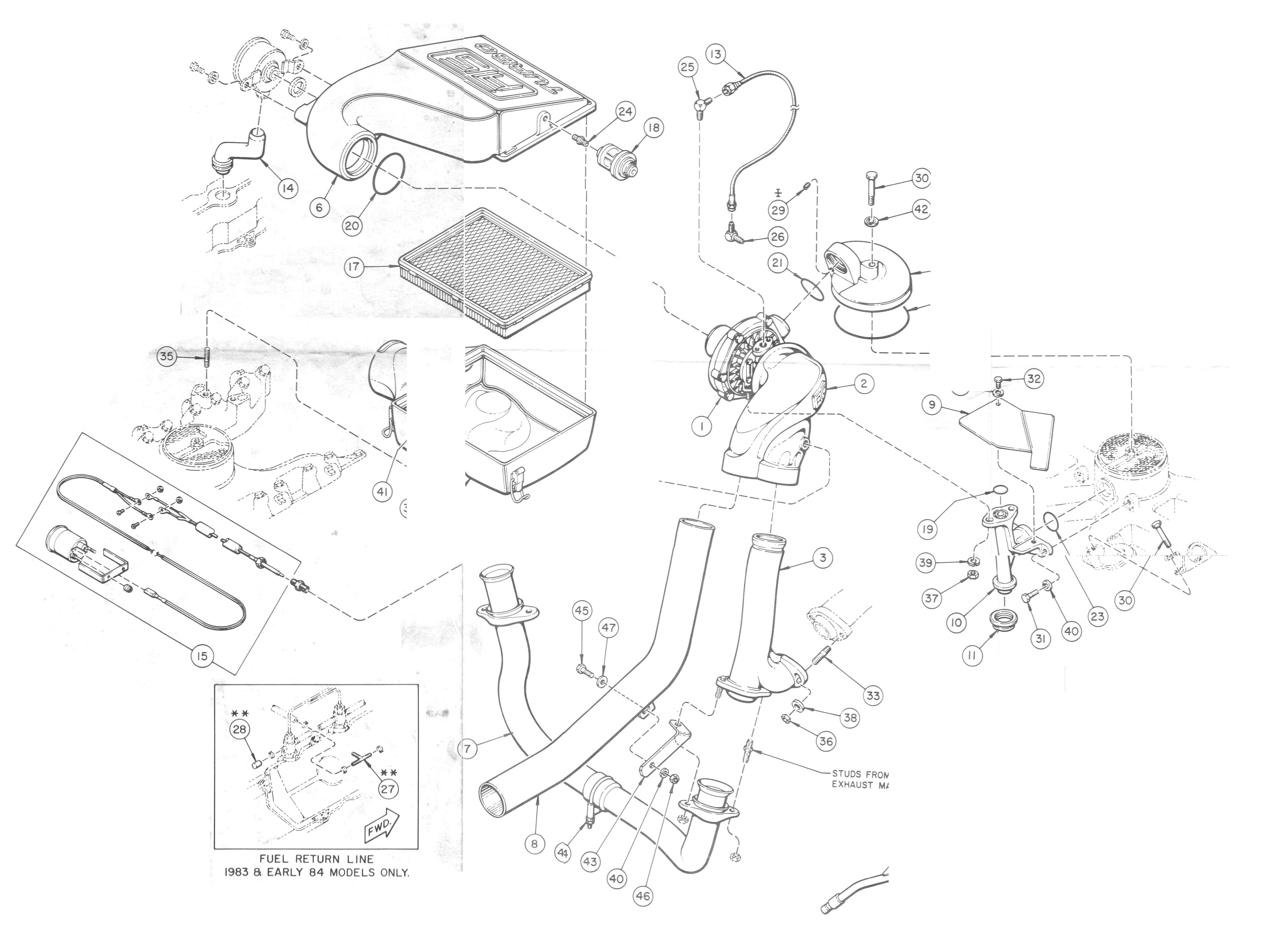 Nissan Vanette Wiring Diagram Pdf