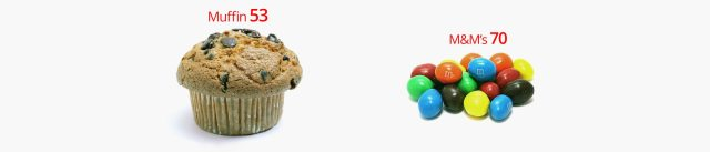 Muffin or M&M's