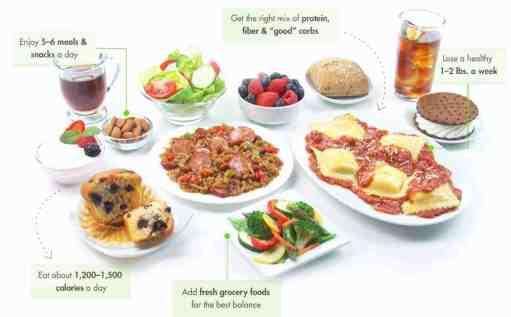 Healthy Eating Nutrisystem