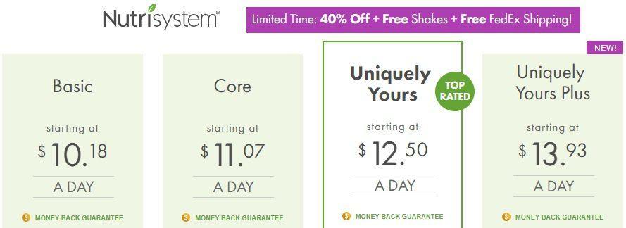 Nutrisystem Fresh Start Cost