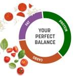 Nutrisystem Perfect Balance