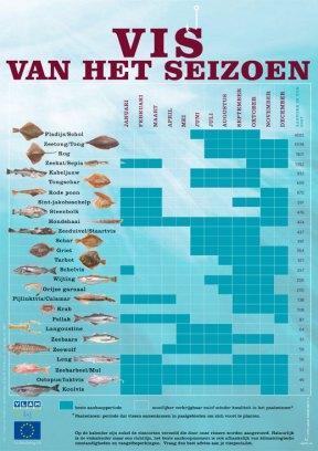 viskalender