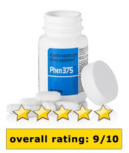 Phen375 Australia