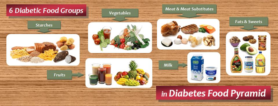 diabetic-food-list