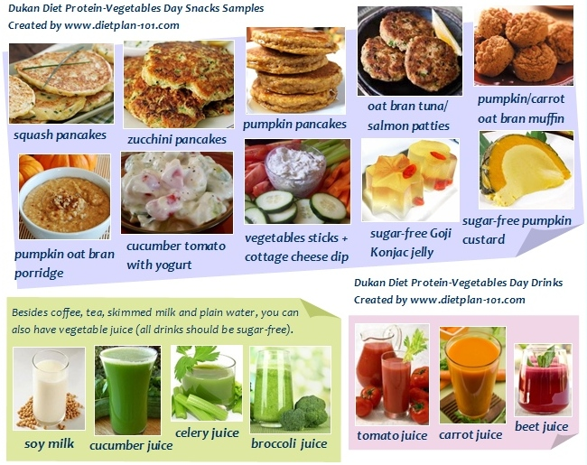 The Dukan Diet Phases Rules and Meals Plan - Diet Plan 101