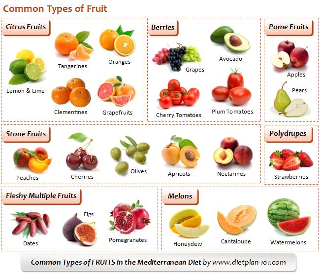 med-fruits