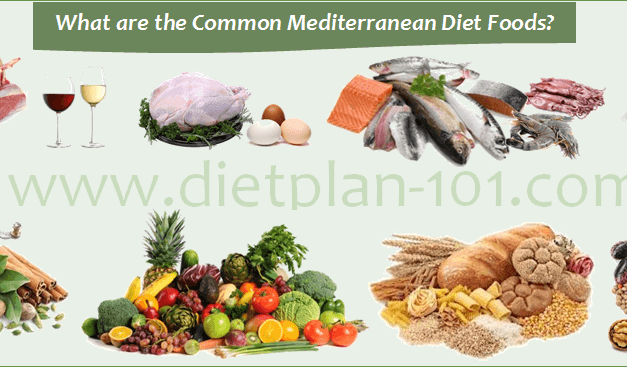 What are the Common Mediterranean Diet Foods?