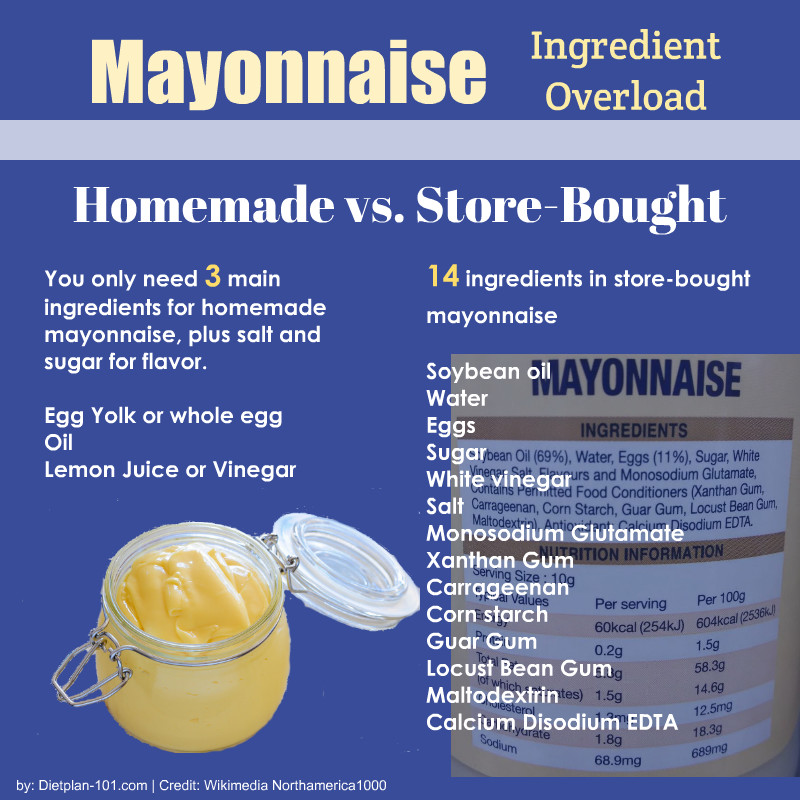 Mayonnaise Ingredients: Homemade vs. Store-Bought