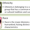 Difference Between Race and Ethnicity