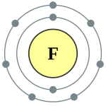 Difference Between Fluorine and Fluoride