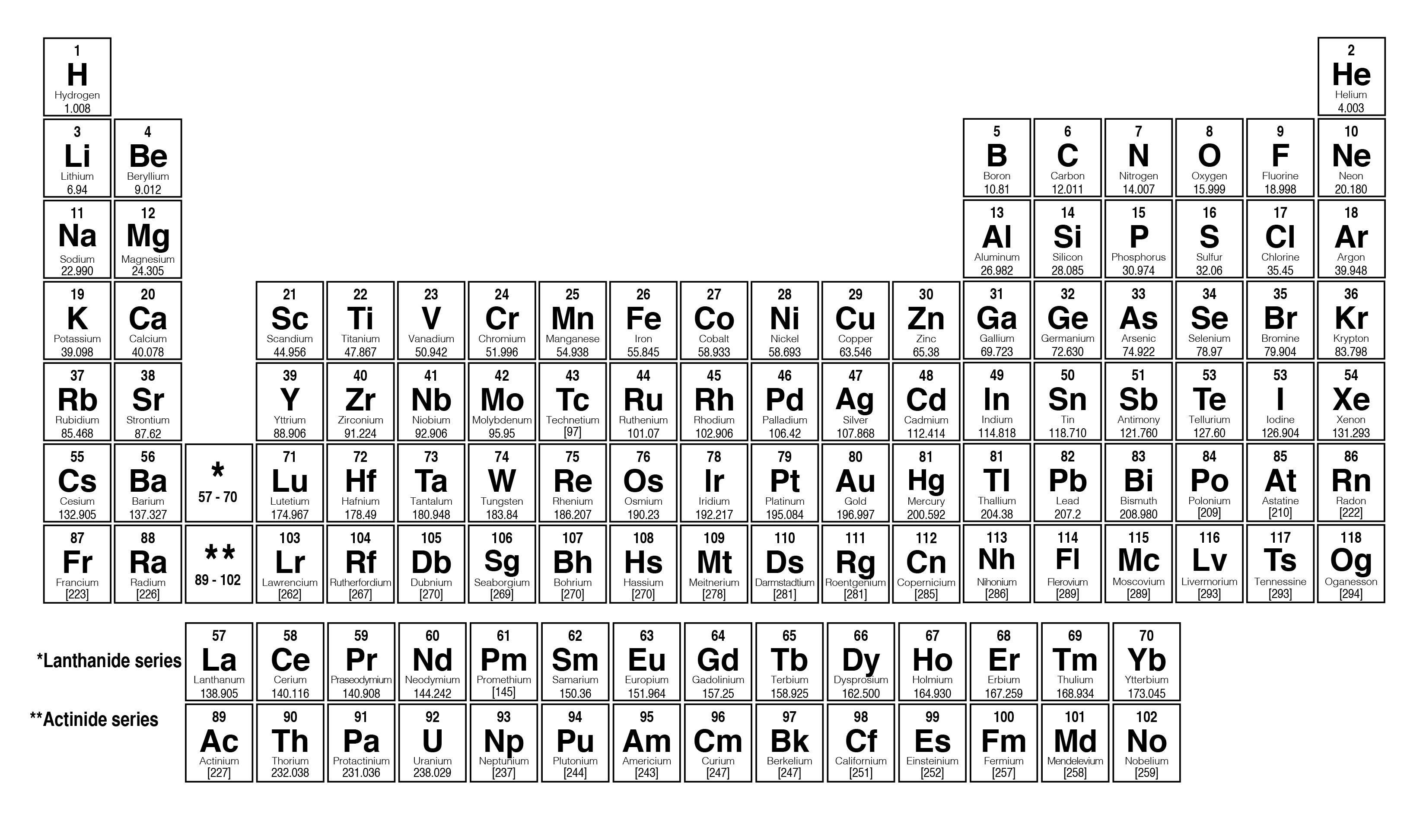 Table Of Elements With Atomic Mass