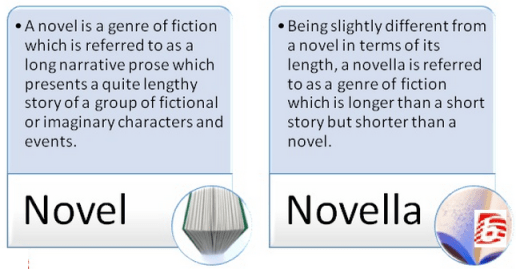 Difference Between Novel and Novella