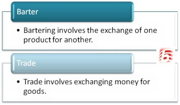 Difference Between Barter and Trade