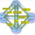 Difference Between Cognition and Metacognition_Mental Processes