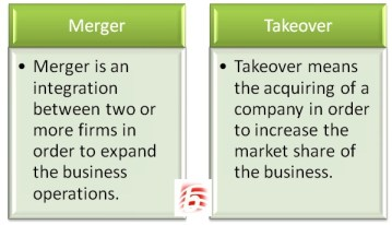 Difference Between Merger and Takeover
