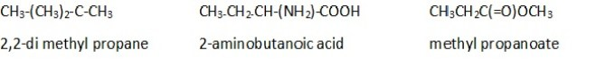 Difference Between IUPAC and Common Names_1
