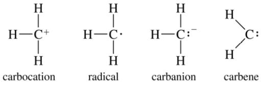 Key Difference - Alkylation vs Acylation