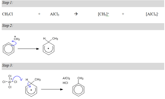 Difference Between Alkylation and Acylation - 1