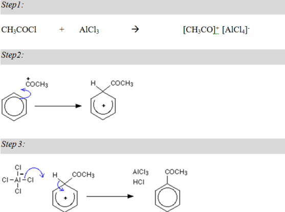 Difference Between Alkylation and Acylation-2