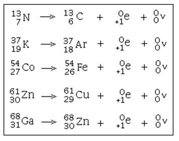Key Difference - Positron Emission vs Electron Capture