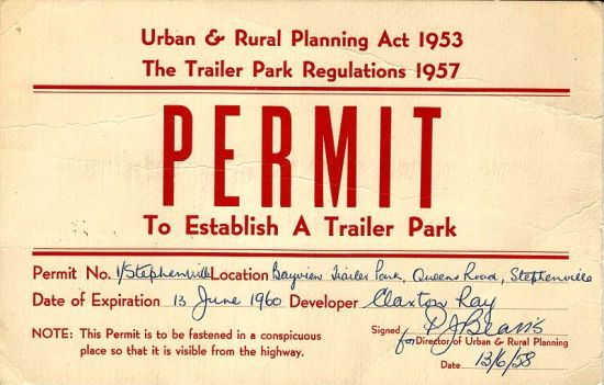 Difference Between Allow and Permit
