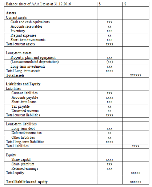 Difference Between Balance Sheet and Cash Flow Statement - 3