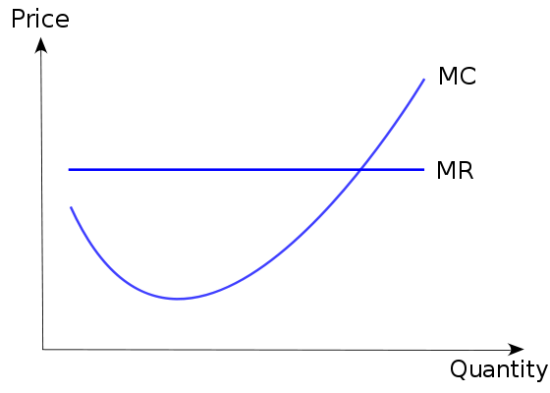 Difference Between Marginal Costing and Differential Costing