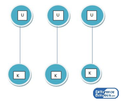 Difference Between Multithreading and Multitasking_Figure 03