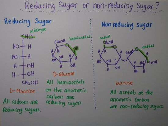 Difference Between Reducing Sugar and Starch
