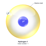 Difference Between Atomic Hydrogen and Nascent Hydrogen