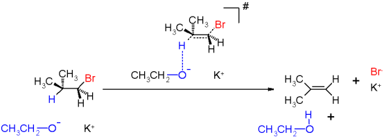 Key Difference Between E1 and E2 Reactions