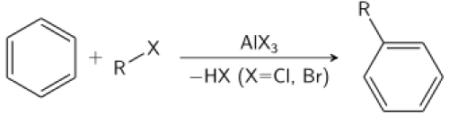 Key Difference Between Friedel Crafts Acylation and Alkylation
