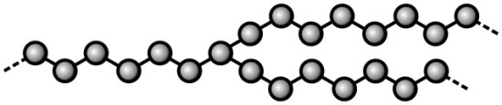 Key Difference Between Linear and Branched Polymers